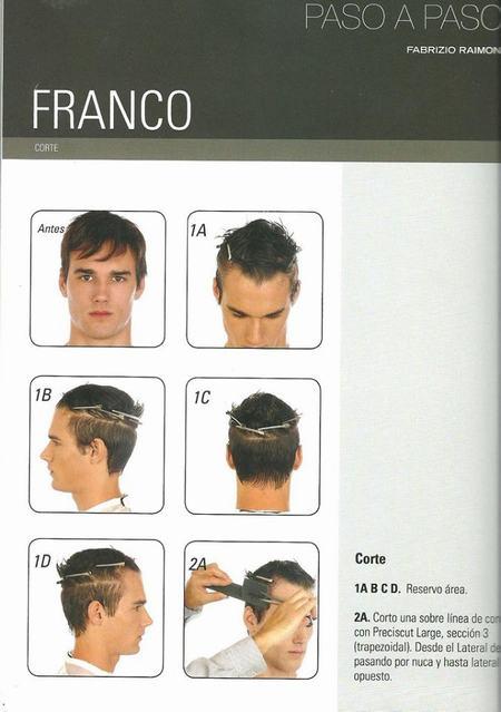 Corte cabello hombre paso a paso