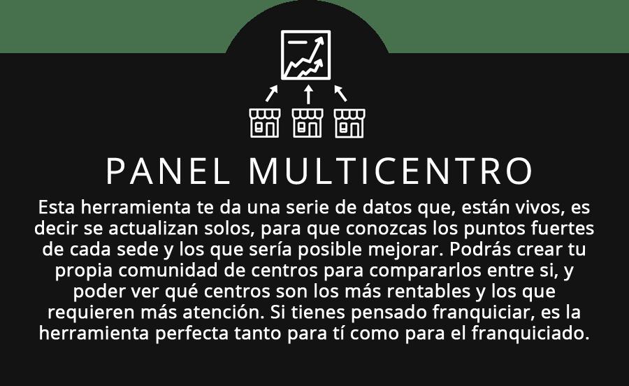 Panel Multicentro Peluquerias